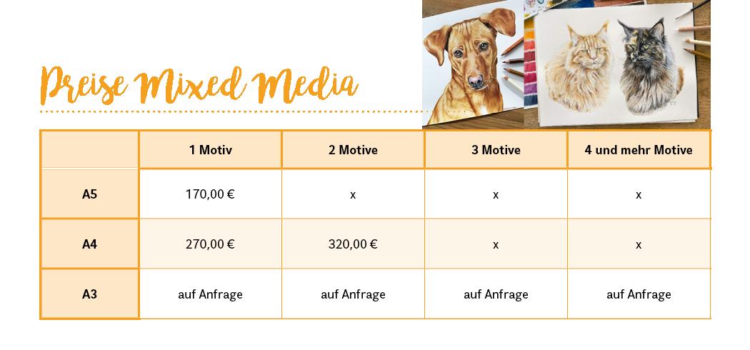 Preistabelle Mixed Media